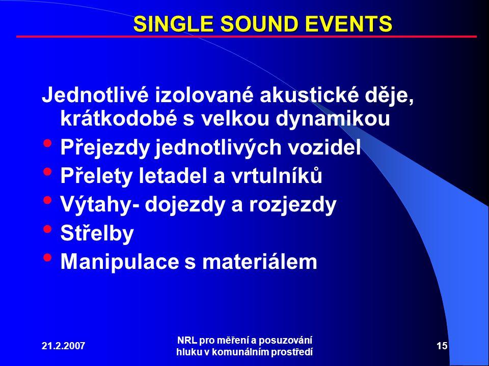 21.2.2007 NRL pro měření a posuzování hluku v komunálním prostředí 15 Jednotlivé izolované akustické děje, krátkodobé s velkou dynamikou Přejezdy jednotlivých vozidel Přelety letadel a vrtulníků Výtahy- dojezdy a rozjezdy Střelby Manipulace s materiálem SINGLE SOUND EVENTS