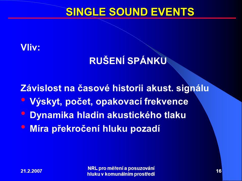21.2.2007 NRL pro měření a posuzování hluku v komunálním prostředí 16 Vliv: RUŠENÍ SPÁNKU Závislost na časové historii akust.