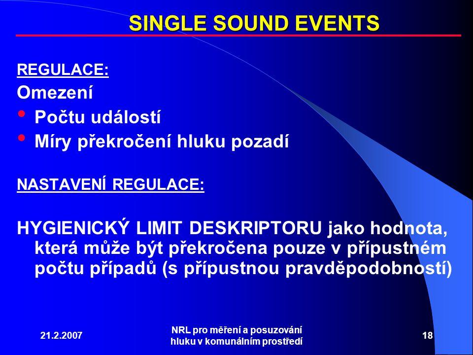 21.2.2007 NRL pro měření a posuzování hluku v komunálním prostředí 18 REGULACE: Omezení Počtu událostí Míry překročení hluku pozadí NASTAVENÍ REGULACE: HYGIENICKÝ LIMIT DESKRIPTORU jako hodnota, která může být překročena pouze v přípustném počtu případů (s přípustnou pravděpodobností) SINGLE SOUND EVENTS