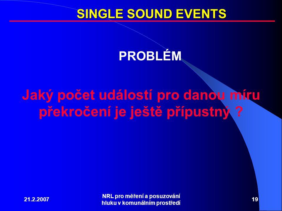 21.2.2007 NRL pro měření a posuzování hluku v komunálním prostředí 19 PROBLÉM SINGLE SOUND EVENTS Jaký počet událostí pro danou míru překročení je ještě přípustný ?