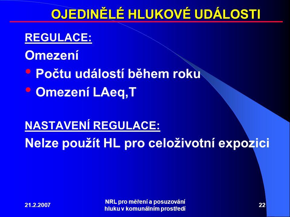 21.2.2007 NRL pro měření a posuzování hluku v komunálním prostředí 22 REGULACE: Omezení Počtu událostí během roku Omezení LAeq,T NASTAVENÍ REGULACE: Nelze použít HL pro celoživotní expozici OJEDINĚLÉ HLUKOVÉ UDÁLOSTI