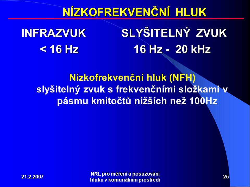 21.2.2007 NRL pro měření a posuzování hluku v komunálním prostředí 25 INFRAZVUKSLYŠITELNÝ ZVUK < 16 Hz 16 Hz - 20 kHz < 16 Hz 16 Hz - 20 kHz Nízkofrekvenční hluk (NFH) slyšitelný zvuk s frekvenčními složkami v pásmu kmitočtů nižších než 100Hz NÍZKOFREKVENČNÍ HLUK