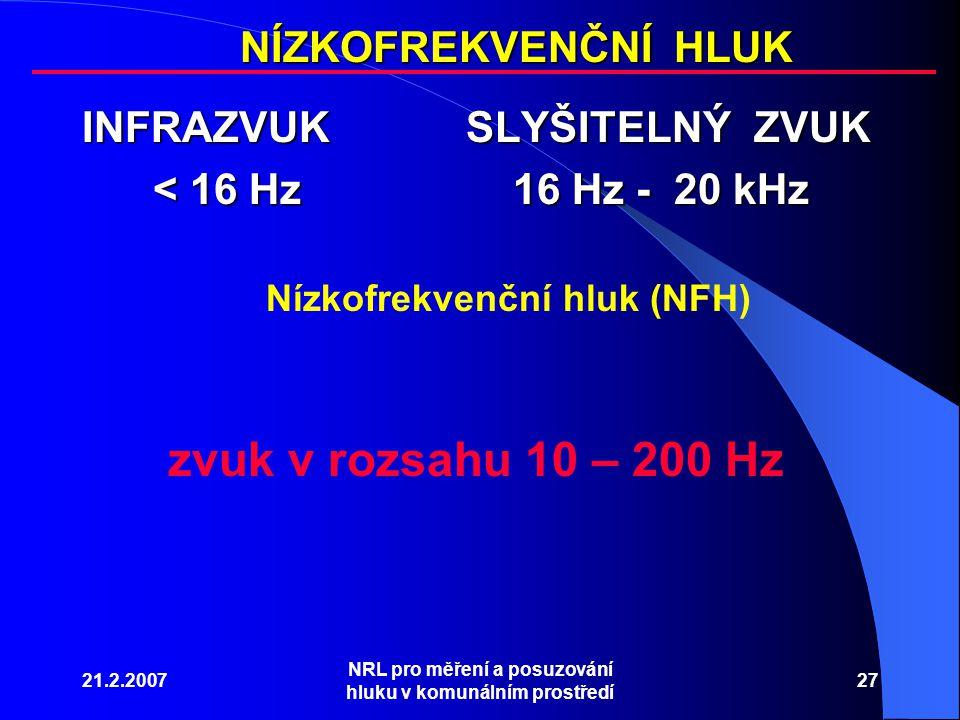 21.2.2007 NRL pro měření a posuzování hluku v komunálním prostředí 27 INFRAZVUKSLYŠITELNÝ ZVUK < 16 Hz 16 Hz - 20 kHz < 16 Hz 16 Hz - 20 kHz Nízkofrekvenční hluk (NFH) NÍZKOFREKVENČNÍ HLUK zvuk v rozsahu 10 – 200 Hz