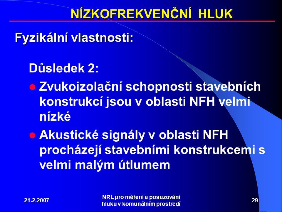 21.2.2007 NRL pro měření a posuzování hluku v komunálním prostředí 29 NÍZKOFREKVENČNÍ HLUK Fyzikální vlastnosti: Důsledek 2: Zvukoizolační schopnosti stavebních konstrukcí jsou v oblasti NFH velmi nízké Akustické signály v oblasti NFH procházejí stavebními konstrukcemi s velmi malým útlumem