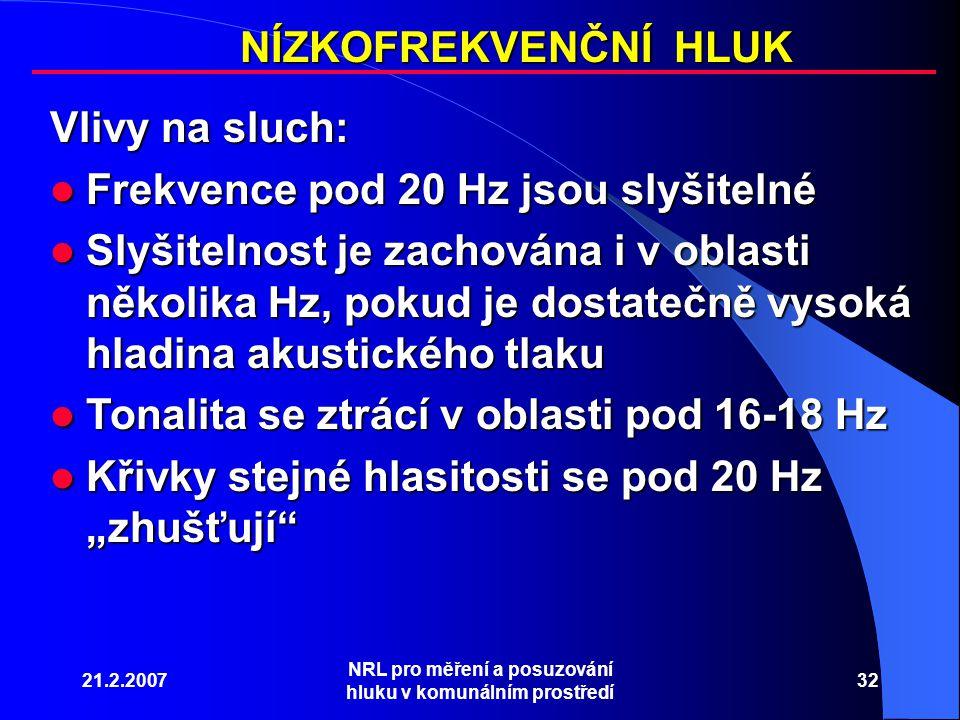 """21.2.2007 NRL pro měření a posuzování hluku v komunálním prostředí 32 NÍZKOFREKVENČNÍ HLUK Vlivy na sluch: Frekvence pod 20 Hz jsou slyšitelné Frekvence pod 20 Hz jsou slyšitelné Slyšitelnost je zachována i v oblasti několika Hz, pokud je dostatečně vysoká hladina akustického tlaku Slyšitelnost je zachována i v oblasti několika Hz, pokud je dostatečně vysoká hladina akustického tlaku Tonalita se ztrácí v oblasti pod 16-18 Hz Tonalita se ztrácí v oblasti pod 16-18 Hz Křivky stejné hlasitosti se pod 20 Hz """"zhušťují Křivky stejné hlasitosti se pod 20 Hz """"zhušťují"""