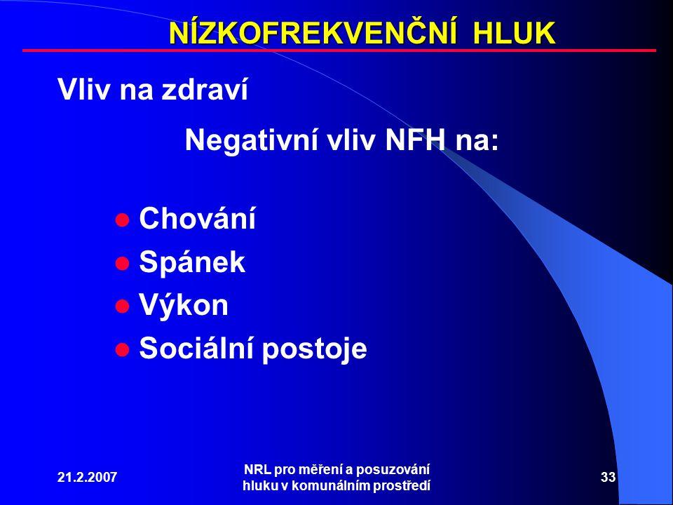 21.2.2007 NRL pro měření a posuzování hluku v komunálním prostředí 33 NÍZKOFREKVENČNÍ HLUK Vliv na zdraví Negativní vliv NFH na: Chování Spánek Výkon Sociální postoje