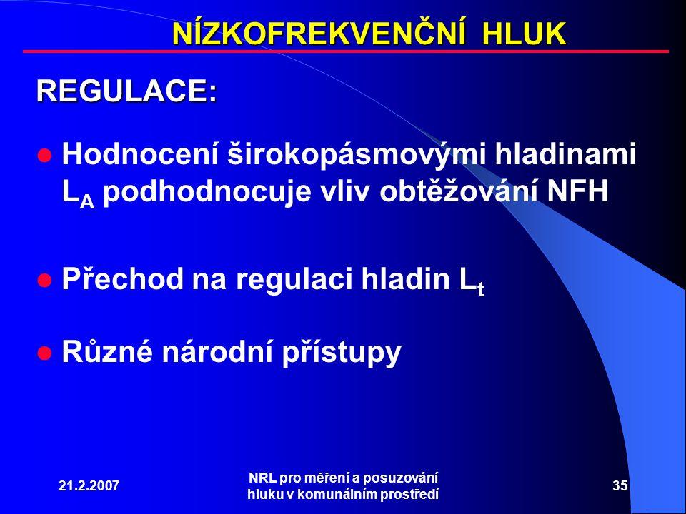21.2.2007 NRL pro měření a posuzování hluku v komunálním prostředí 35 NÍZKOFREKVENČNÍ HLUK REGULACE: Hodnocení širokopásmovými hladinami L A podhodnocuje vliv obtěžování NFH Přechod na regulaci hladin L t Různé národní přístupy