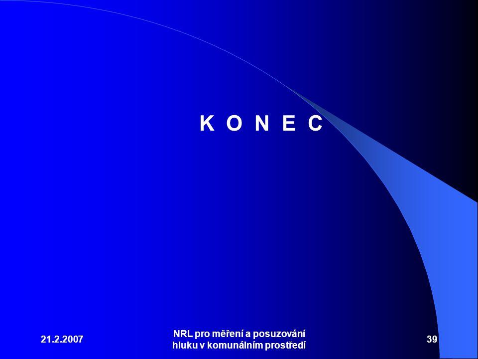 21.2.2007 NRL pro měření a posuzování hluku v komunálním prostředí 39 K O N E C