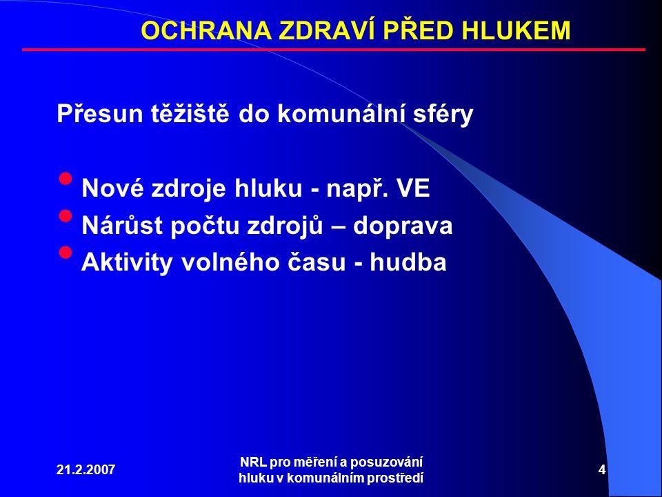 21.2.2007 NRL pro měření a posuzování hluku v komunálním prostředí 4 Přesun těžiště do komunální sféry Nové zdroje hluku - např.