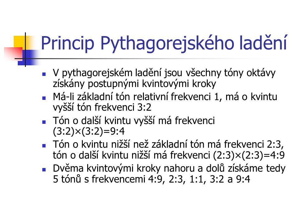 Princip Pythagorejského ladění V pythagorejském ladění jsou všechny tóny oktávy získány postupnými kvintovými kroky Má-li základní tón relativní frekv
