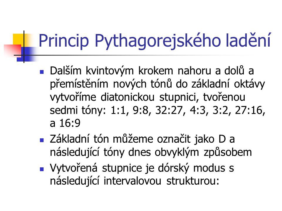 Princip Pythagorejského ladění Dalším kvintovým krokem nahoru a dolů a přemístěním nových tónů do základní oktávy vytvoříme diatonickou stupnici, tvoř