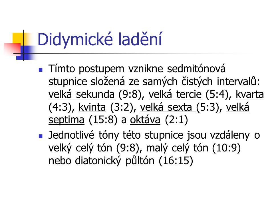 Didymické ladění Tímto postupem vznikne sedmitónová stupnice složená ze samých čistých intervalů: velká sekunda (9:8), velká tercie (5:4), kvarta (4:3