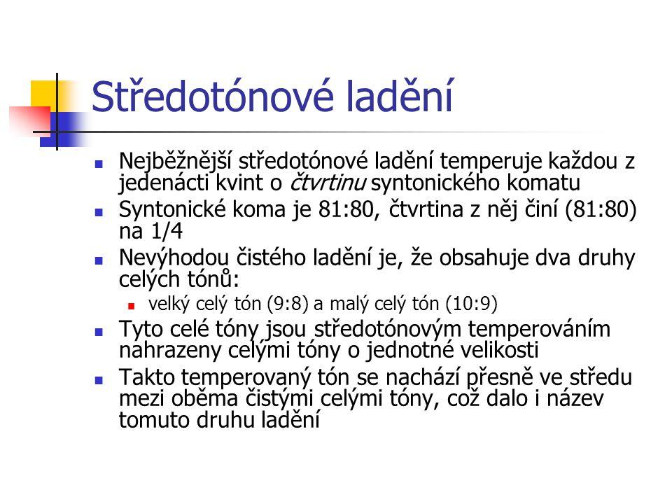 Středotónové ladění Nejběžnější středotónové ladění temperuje každou z jedenácti kvint o čtvrtinu syntonického komatu Syntonické koma je 81:80, čtvrti