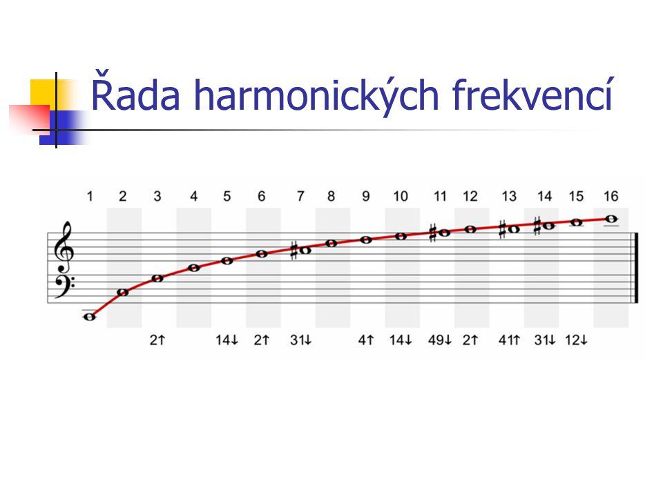 """Středotónové ládění Temperováním (mírným zmenšením) každé kvinty dojde také ke zmenšení příliš širokých pythagorejských velkých tercií 81:64 (407,82 centů) a jejich přiblížení k požadovaným čistým terciím 5:4 (386,31 c) Jelikož interval (rozdíl) mezi Pythagorejskou a Didymickou velkou tercií je označován jako syntonické koma (81:80, 21,51 c), je míra temperatury (míra zmenšení kvinty) obvykle vyjadřována zlomkem syntonického komatu Temperovaných kvint je 11, zbylá dvanáctá kvinta z kvintového okruhu má odlišnou """"zbývající velikost a proto je velice disonantní a v hudbě nepoužitelná, proto se označuje jako tzv."""