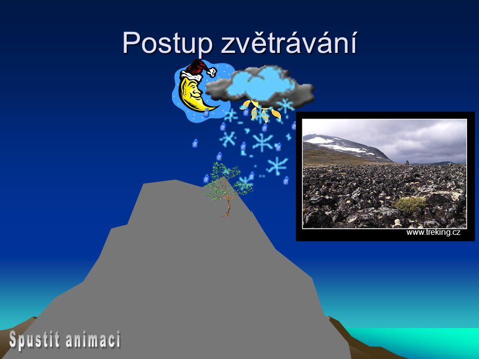 Původní hornina se těmito pochody postupně drobí na stále menší části (balvany → štěrk → písek).