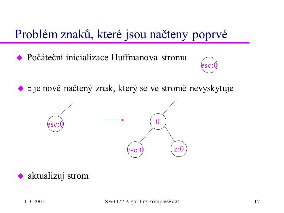 1.3.2001SWI072 Algoritmy komprese dat17 Problém znaků, které jsou načteny poprvé u Počáteční inicializace Huffmanova stromu esc:0 0 z:0 u z je nově načtený znak, který se ve stromě nevyskytuje u aktualizuj strom