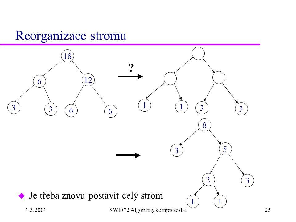 1.3.2001SWI072 Algoritmy komprese dat25 Reorganizace stromu u Je třeba znovu postavit celý strom 6 6 6 12 18 3 3 3 3 1 1 .