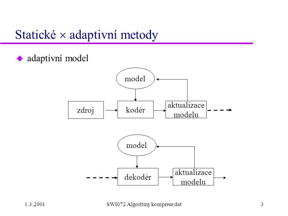 1.3.2001SWI072 Algoritmy komprese dat3 Statické  adaptivní metody u adaptivní model model kodér dekodér model zdroj aktualizace modelu aktualizace modelu
