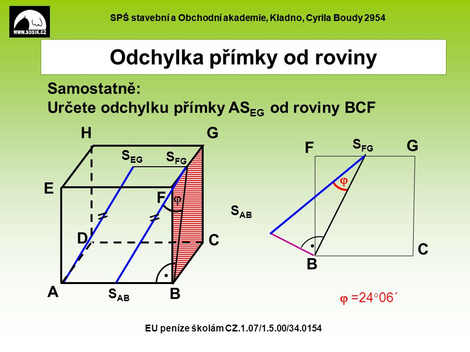 SPŠ stavební a Obchodní akademie, Kladno, Cyrila Boudy 2954 EU peníze školám CZ.1.07/1.5.00/34.0154 Samostatně: Určete odchylku přímky AS EG od roviny BCF  Odchylka přímky od roviny B C F G  A B C D E F GH S EG S FG S AB  =24  06´