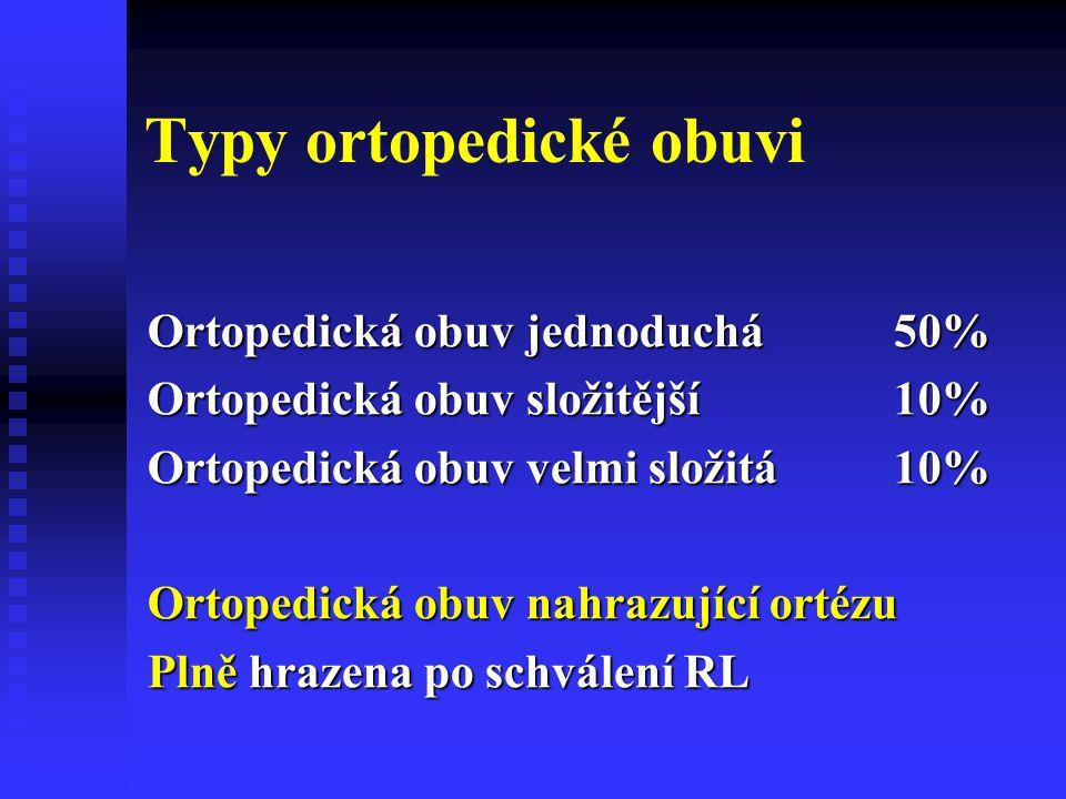 Typy ortopedické obuvi Ortopedická obuv jednoduchá50% Ortopedická obuv složitější10% Ortopedická obuv velmi složitá10% Ortopedická obuv nahrazující or