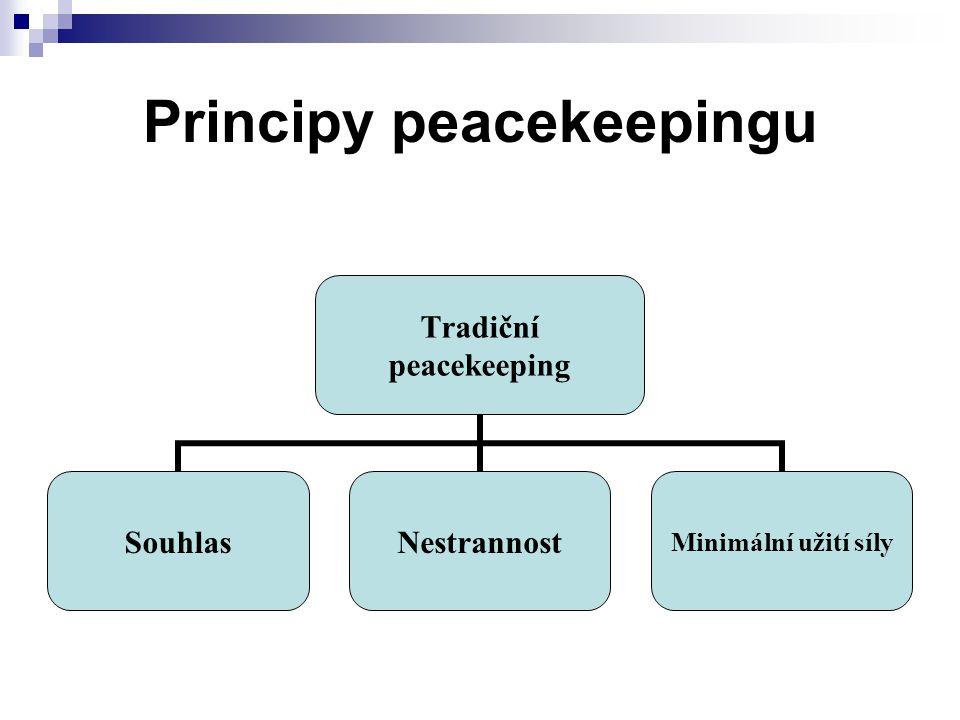 Principy peacekeepingu Tradiční peacekeeping SouhlasNestrannost Minimální užití síly