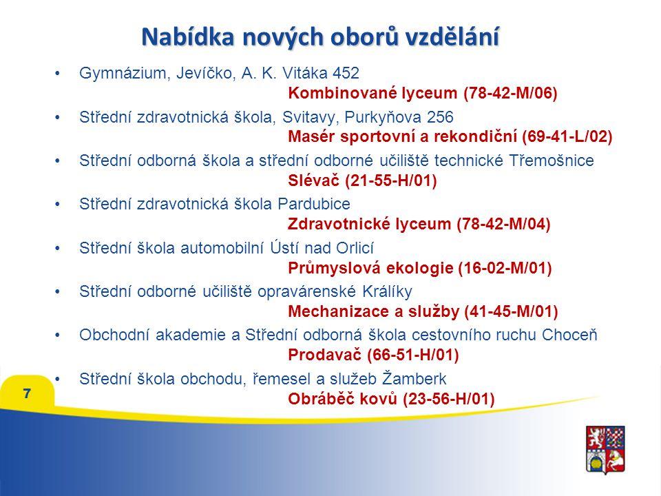 7 Nabídka nových oborů vzdělání Gymnázium, Jevíčko, A. K. Vitáka 452 Kombinované lyceum (78-42-M/06) Střední zdravotnická škola, Svitavy, Purkyňova 25