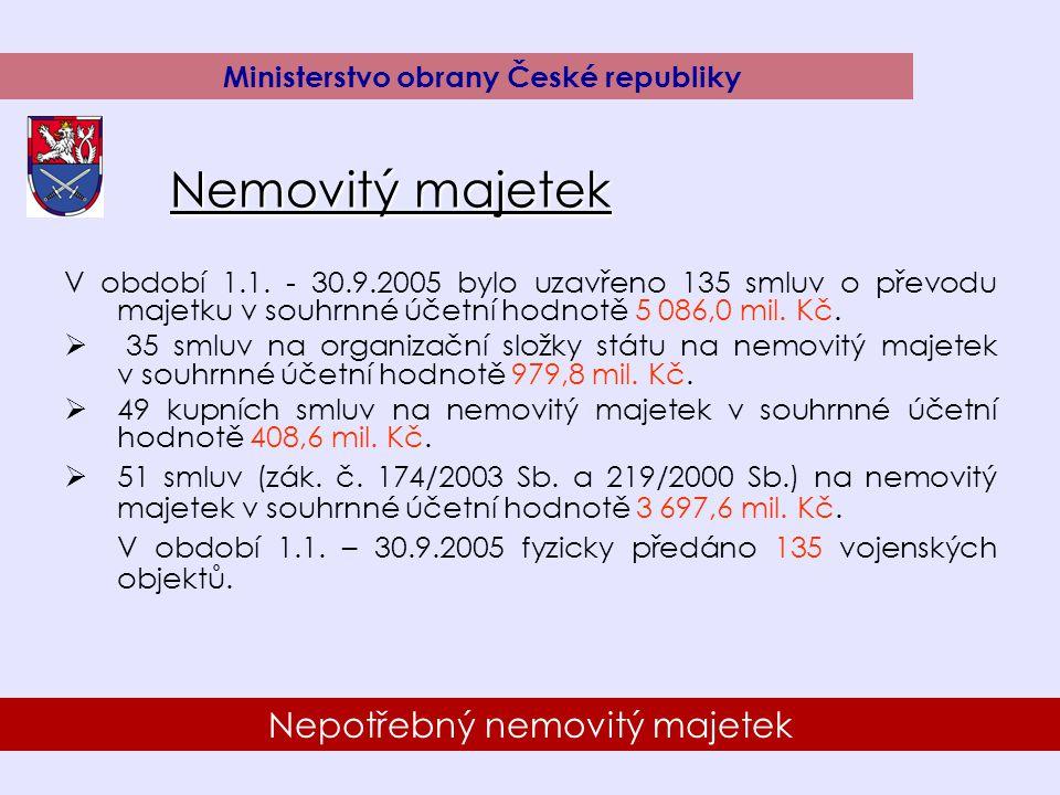 16 Nepotřebný nemovitý majetek Ministerstvo obrany České republiky Nemovitý majetek V období 1.1. - 30.9.2005 bylo uzavřeno 135 smluv o převodu majetk