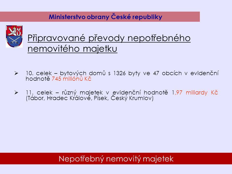 10 Nepotřebný nemovitý majetek Ministerstvo obrany České republiky Připravované převody nepotřebného nemovitého majetku  10.