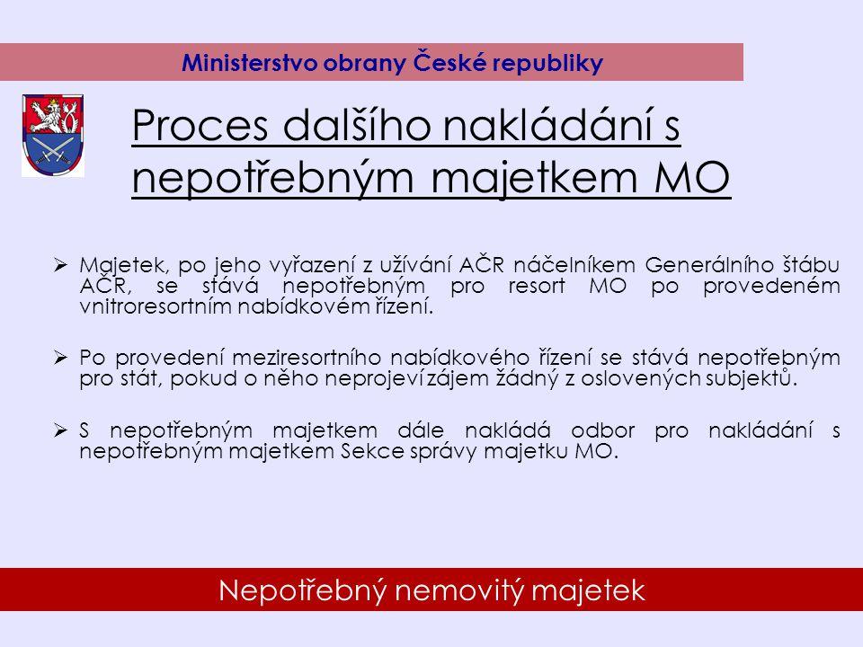 12 Nepotřebný nemovitý majetek Ministerstvo obrany České republiky Proces dalšího nakládání s nepotřebným majetkem MO  Majetek, po jeho vyřazení z užívání AČR náčelníkem Generálního štábu AČR, se stává nepotřebným pro resort MO po provedeném vnitroresortním nabídkovém řízení.