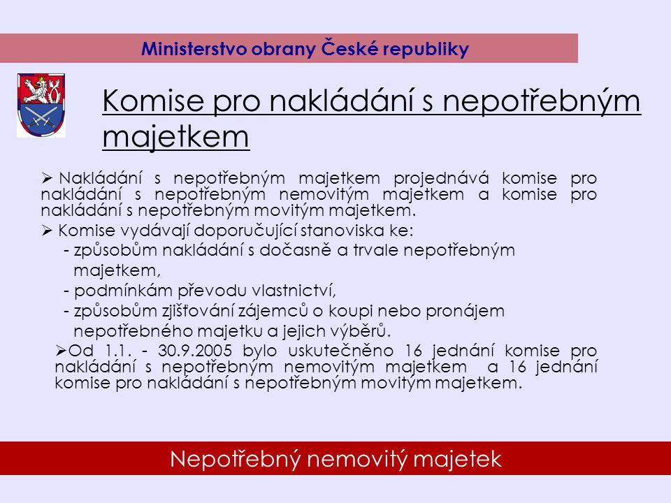 13 Nepotřebný nemovitý majetek Ministerstvo obrany České republiky Komise pro nakládání s nepotřebným majetkem  Nakládání s nepotřebným majetkem projednává komise pro nakládání s nepotřebným nemovitým majetkem a komise pro nakládání s nepotřebným movitým majetkem.