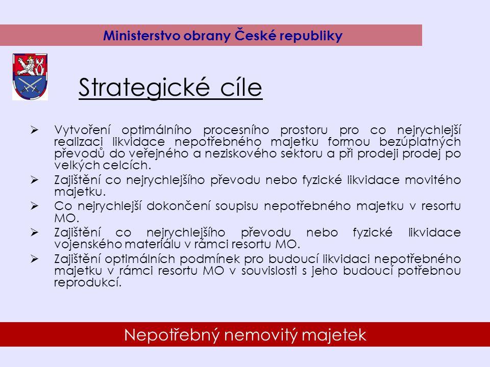 15 Nepotřebný nemovitý majetek Ministerstvo obrany České republiky Strategické cíle  Vytvoření optimálního procesního prostoru pro co nejrychlejší realizaci likvidace nepotřebného majetku formou bezúplatných převodů do veřejného a neziskového sektoru a při prodeji prodej po velkých celcích.