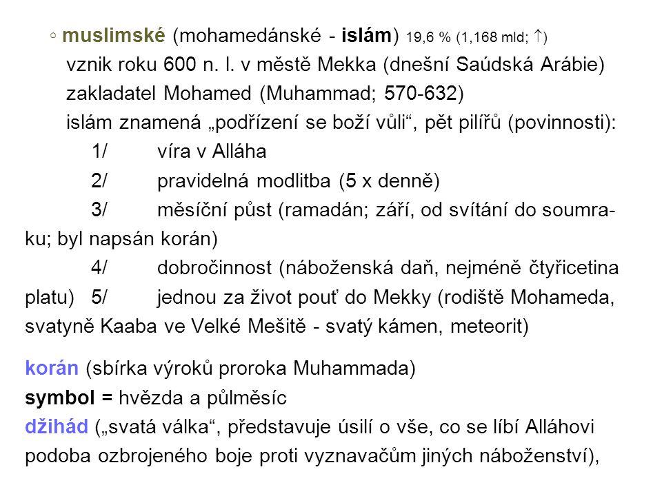 neprošel reformačním obdobím (společenské struktury z období feudalismu = nerovnoprávné postavení žen) velký politický vliv - státním náboženstvím mnoha arabských ze- míAfrika (S), Asie (JZ, JV); územní expanze Afrika, Kavkaz, střední Asie dva směry: sunnismus (sunnité; 16,2 % ) šíismus (šíité; 3,1 % ; převaha v Íránu, jinde v menšině) islámský fundamentalismus - přísně podle koránu, odmítá jiná ná- boženství a moderní civilizaci jako dílo ďábla Arabové (muslimové, mohamedáni), mešita, sváteční den je pátek - dovoleno: mnohoženství (až 4 manželky) - zakázáno: alkohol - hazardní hry - vepřové - antikoncepce