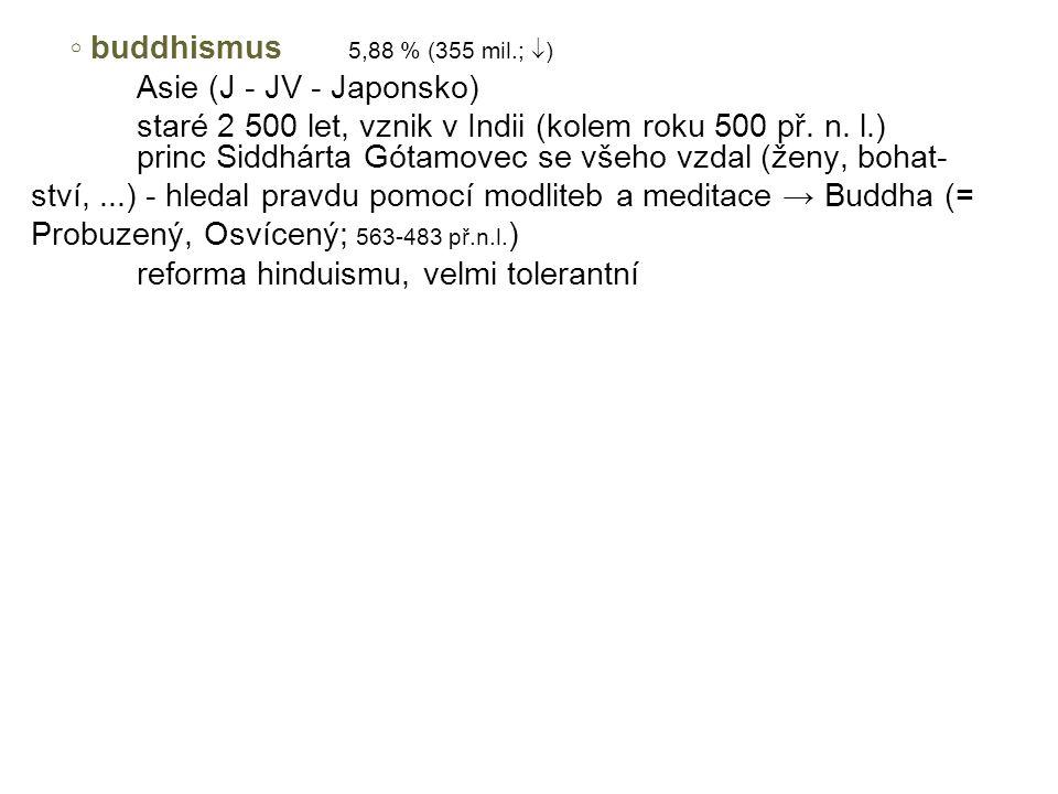 ◦ buddhismus 5,88 % (355 mil.;  ) Asie (J - JV - Japonsko) staré 2 500 let, vznik v Indii (kolem roku 500 př.