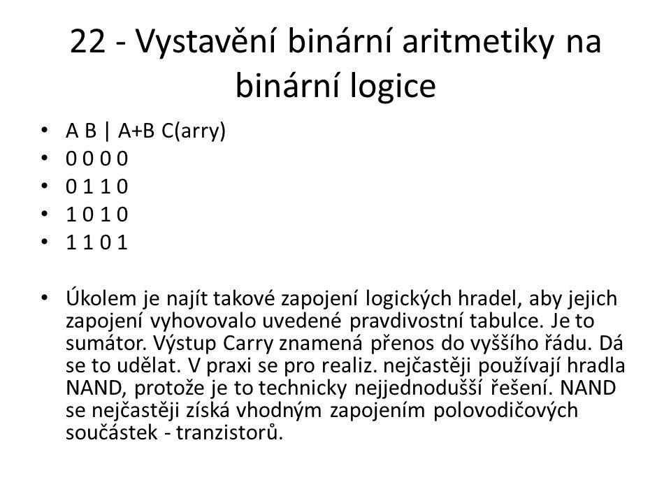 22 - Vystavění binární aritmetiky na binární logice A B | A+B C(arry) 0 0 0 0 0 1 1 0 1 0 1 0 1 1 0 1 Úkolem je najít takové zapojení logických hradel, aby jejich zapojení vyhovovalo uvedené pravdivostní tabulce.
