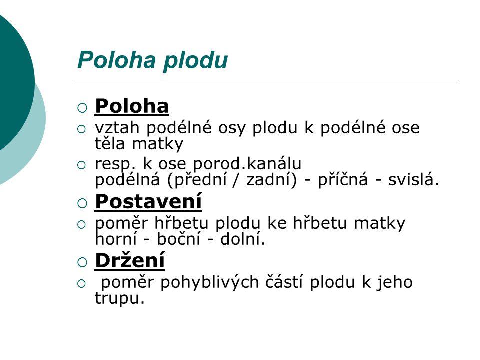Poloha plodu  Poloha  vztah podélné osy plodu k podélné ose těla matky  resp. k ose porod.kanálu podélná (přední / zadní) - příčná - svislá.  Post