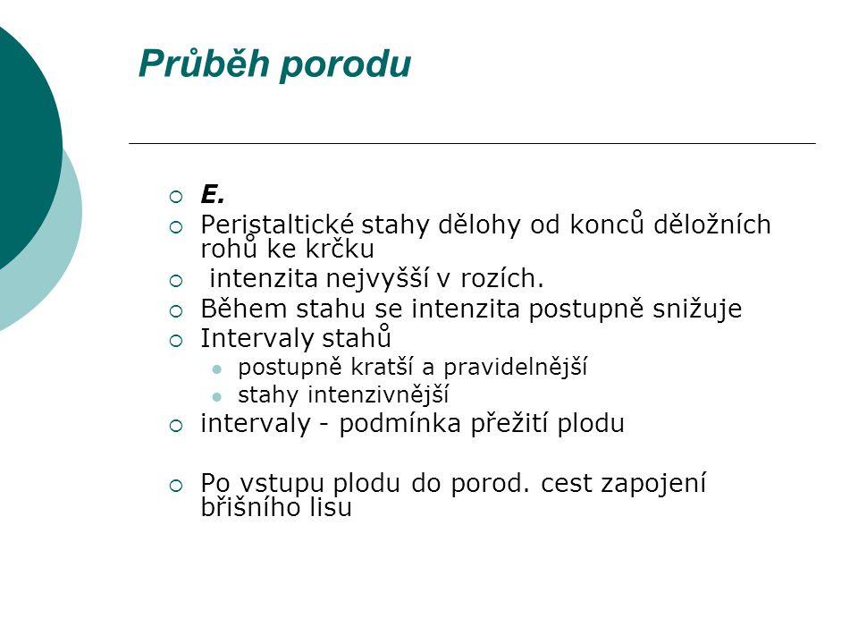 Průběh porodu  E.  Peristaltické stahy dělohy od konců děložních rohů ke krčku  intenzita nejvyšší v rozích.  Během stahu se intenzita postupně sn