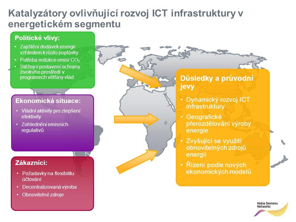 R 255 G 211 B 8 R 255 G 175 B 0 R 127 G 16 B 162 R 163 G 166 B 173 R 137 G 146 B 155 R 175 G 0 B 51 R 52 G 195 B 51 R 0 G 0 B 0 R 255 G 255 B 255 Primary colours:Supporting colours: Ekonomická situace: Zákazníci: Politické vlivy: Katalyzátory ovlivňující rozvoj ICT infrastruktury v energetickém segmentu Důsledky a průvodní jevy Dynamický rozvoj ICT infrastruktury Geografické přerozdělování výroby energie Zvyšující se využití obnovitelných zdrojů energií Řízení podle nových ekonomických modelů Zajištění dodávek energií vzhledem k růstu poptávky Potřeba redukce emisí CO 2 Stěžejní postavení ochrany životního prostředí v programech většiny vlád Vládní aktivity pro zlepšení efektivity Zohlednění emisních regulativů Požadavky na flexibilitu účtování Decentralizovaná výroba Obnovitelné zdroje