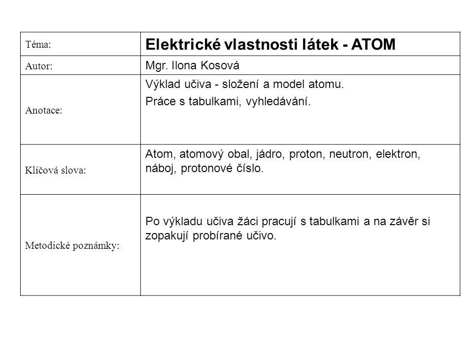 řešení Název atomuznačkaPočet protonů sodíkNa11 platinaPt78 měďCu29 síraS16 neonNe10 uranU92
