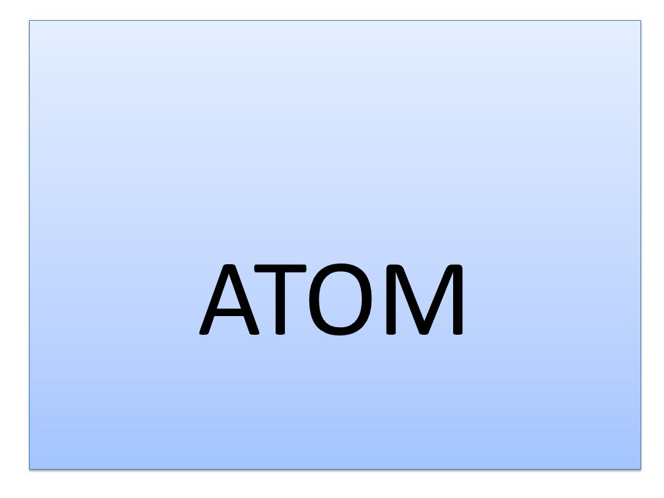 Opakování 1.Z čeho se skládá atom.2.Jaký náboj mají částice.