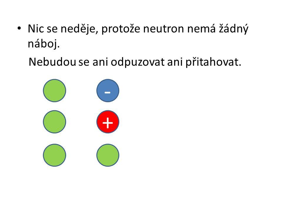Nic se neděje, protože neutron nemá žádný náboj. Nebudou se ani odpuzovat ani přitahovat. + -