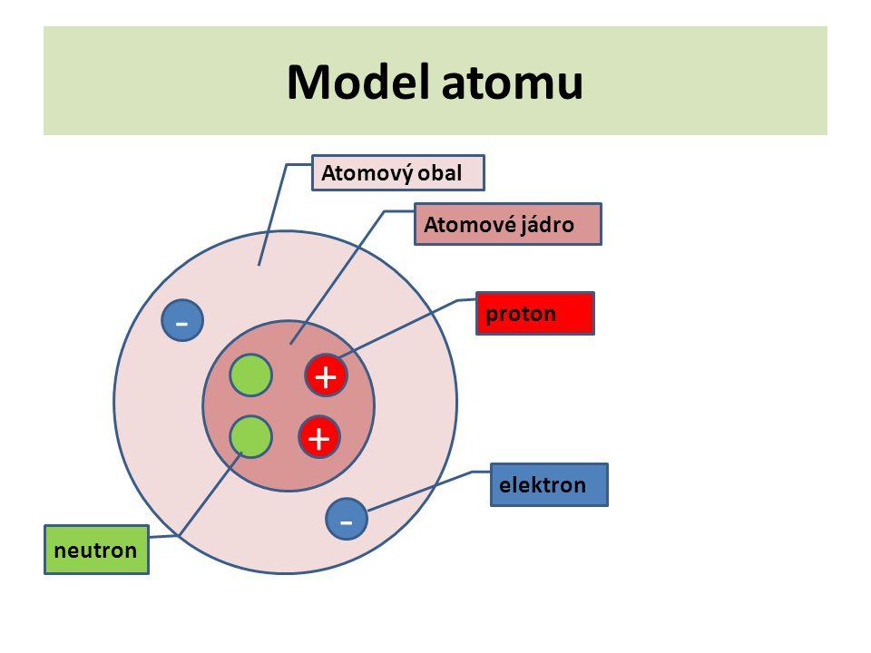 Model atomu - - + + Atomový obal Atomové jádro proton neutron elektron