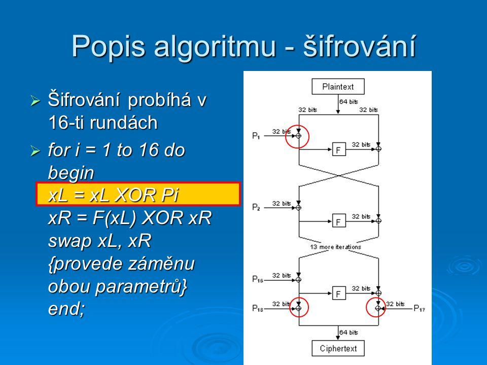 Popis algoritmu - šifrování  Šifrování probíhá v 16-ti rundách  for i = 1 to 16 do begin xL = xL XOR Pi xR = F(xL) XOR xR swap xL, xR {provede záměn