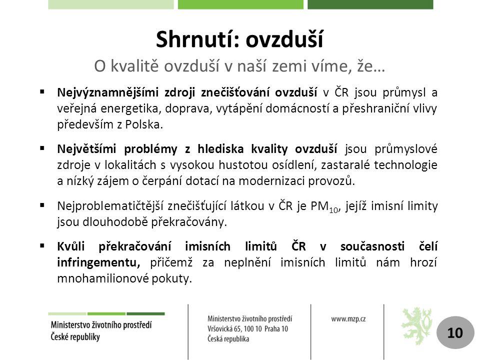  Nejvýznamnějšími zdroji znečišťování ovzduší v ČR jsou průmysl a veřejná energetika, doprava, vytápění domácností a přeshraniční vlivy především z Polska.