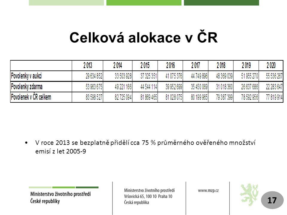 Celková alokace v ČR V roce 2013 se bezplatně přidělí cca 75 % průměrného ověřeného množství emisí z let 2005-9 17
