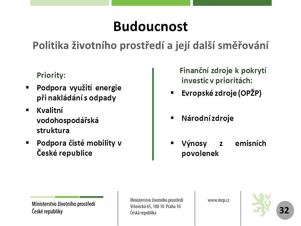 Priority:  Podpora využití energie při nakládání s odpady  Kvalitní vodohospodářská struktura  Podpora čisté mobility v České republice 32 Budoucnost Politika životního prostředí a její další směřování Finanční zdroje k pokrytí investic v prioritách:  Evropské zdroje (OPŽP)  Národní zdroje  Výnosy z emisních povolenek