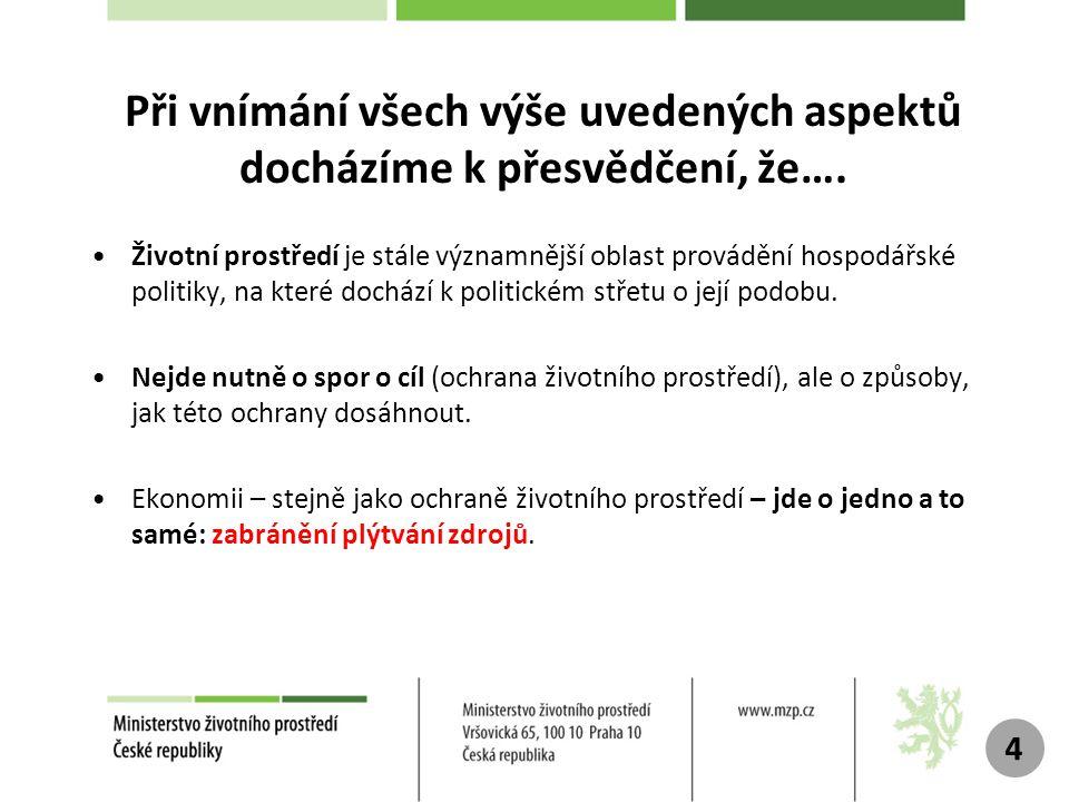 Celková alokace v ČR v roce 2013 15 Celkem: 83,6 mil. povolenek