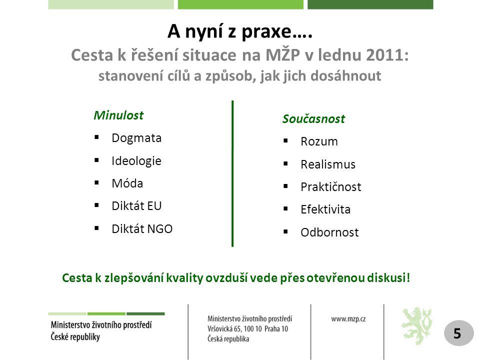 Celková alokace v ČR v roce 2020 16 Celkem: 77,8 mil. povolenek