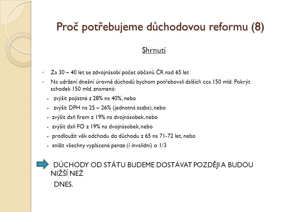 Proč potřebujeme důchodovou reformu (8) Shrnutí Za 30 – 40 let se zdvojnásobí počet občanů ČR nad 65 let Na udržení dnešní úrovně důchodů bychom potřebovali dalších cca 150 mld.