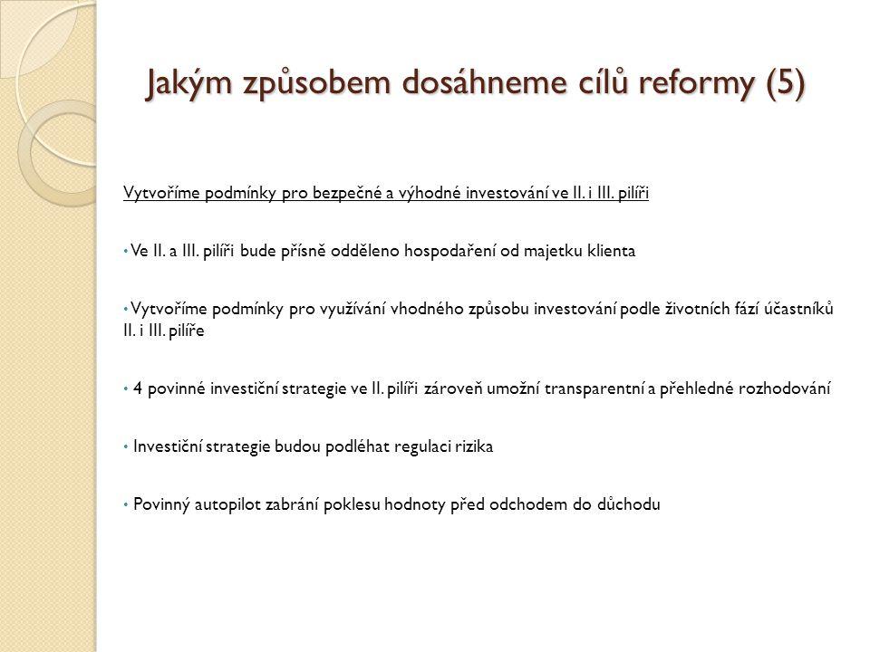 Jakým způsobem dosáhneme cílů reformy (5) Vytvoříme podmínky pro bezpečné a výhodné investování ve II.
