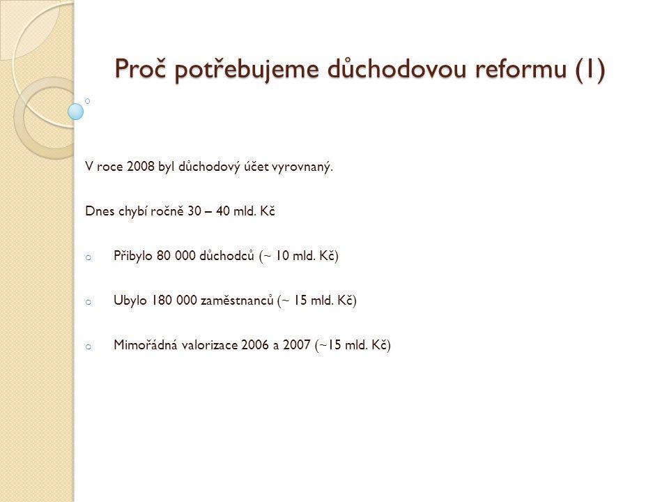 Proč potřebujeme důchodovou reformu (1) V roce 2008 byl důchodový účet vyrovnaný.